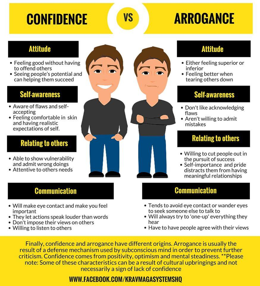 Confidence Vs Arrogance